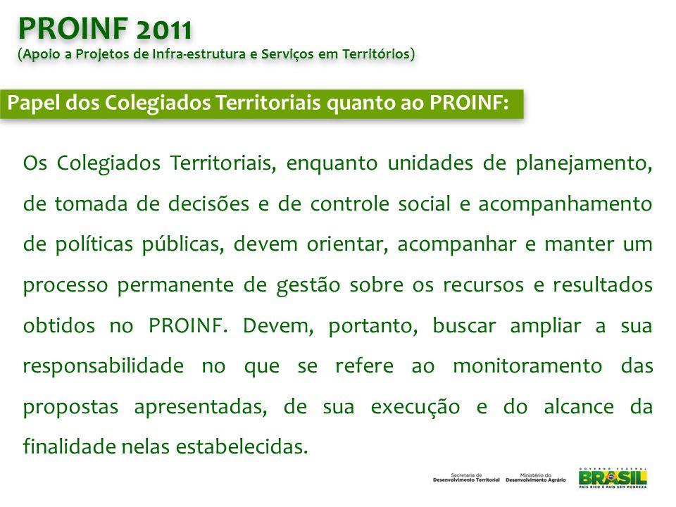 PROINF 2011 Papel dos Colegiados Territoriais quanto ao PROINF: