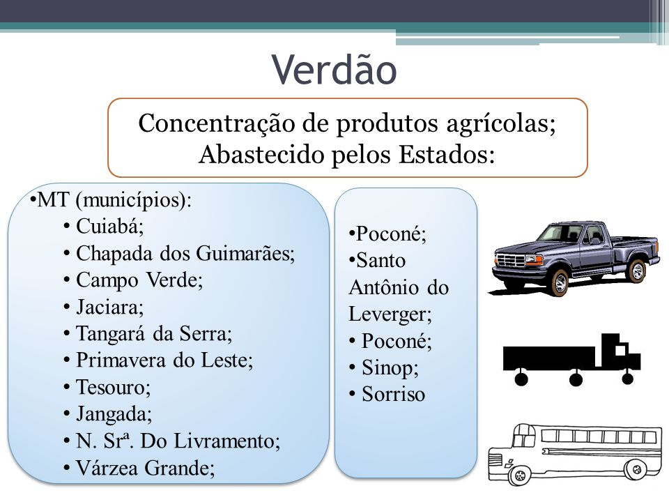 Verdão Concentração de produtos agrícolas; Abastecido pelos Estados:
