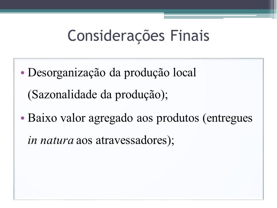 Considerações Finais Desorganização da produção local (Sazonalidade da produção);