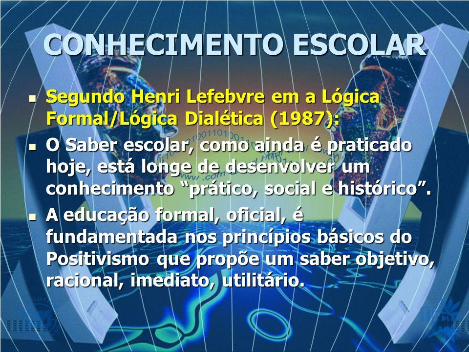 CONHECIMENTO ESCOLAR Segundo Henri Lefebvre em a Lógica Formal/Lógica Dialética (1987):