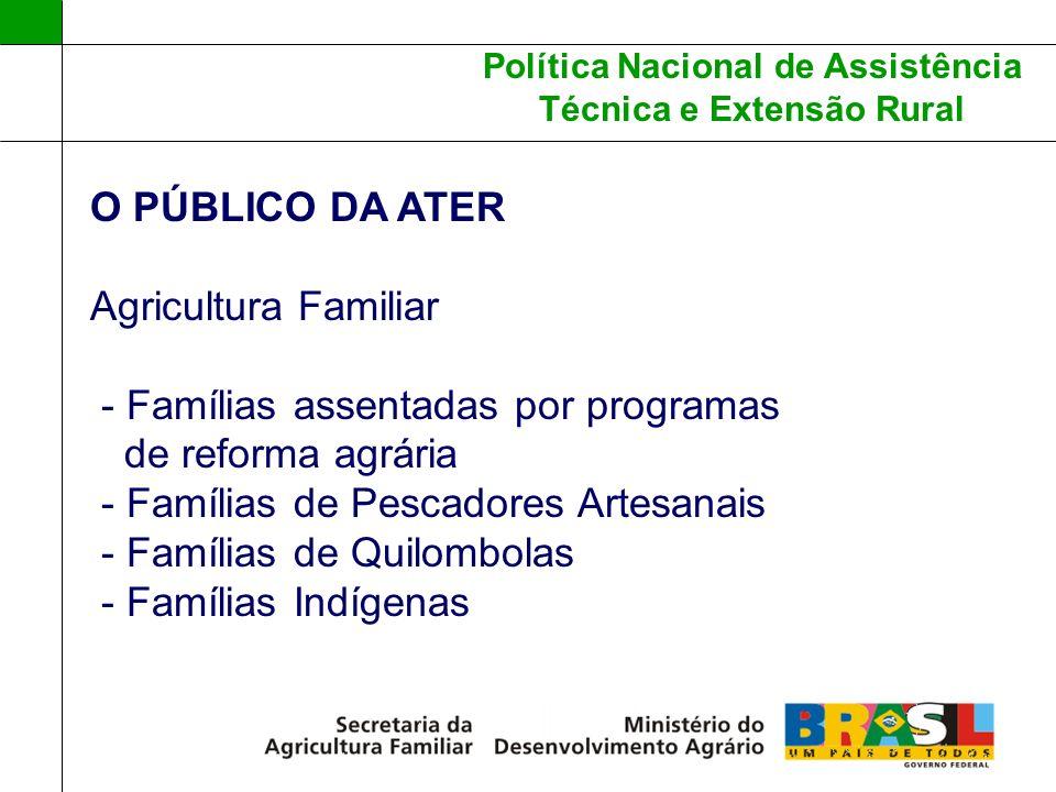 O PÚBLICO DA ATER Agricultura Familiar. - Famílias assentadas por programas. de reforma agrária. - Famílias de Pescadores Artesanais.