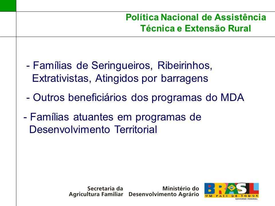 - Famílias de Seringueiros, Ribeirinhos,. Extrativistas, Atingidos