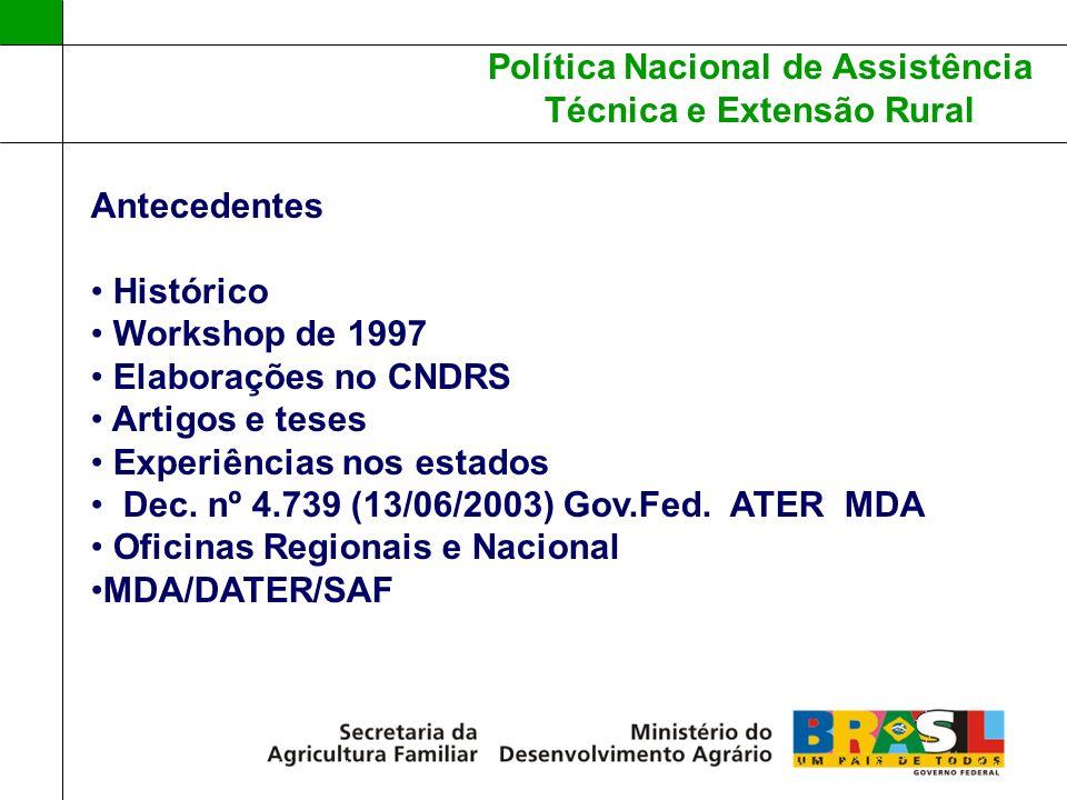 Antecedentes Histórico. Workshop de 1997. Elaborações no CNDRS. Artigos e teses. Experiências nos estados.