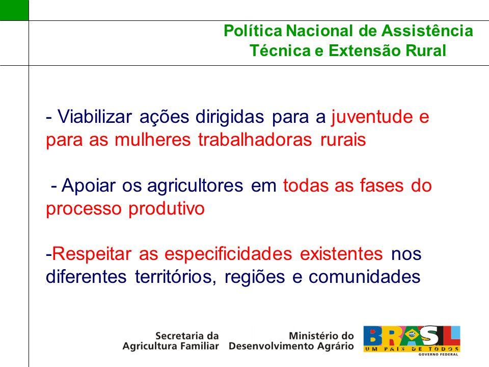 - Viabilizar ações dirigidas para a juventude e para as mulheres trabalhadoras rurais - Apoiar os agricultores em todas as fases do processo produtivo