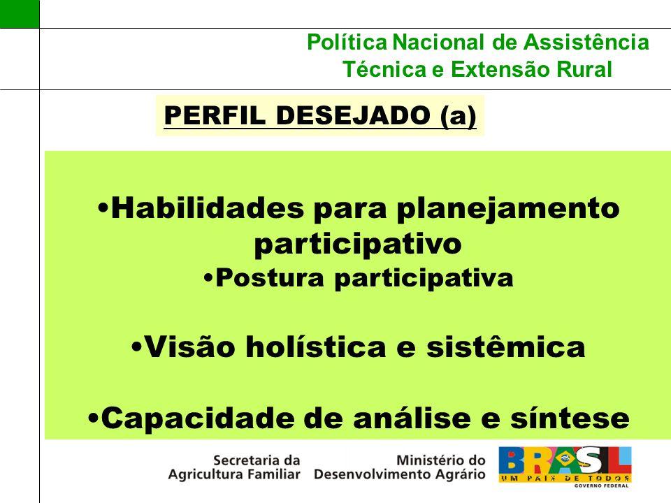 Habilidades para planejamento participativo