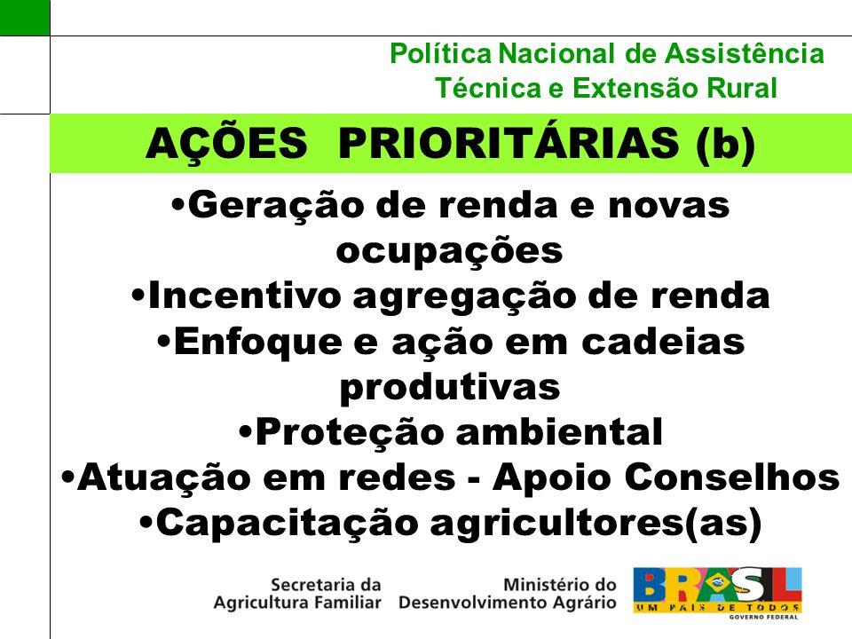 AÇÕES PRIORITÁRIAS (b)