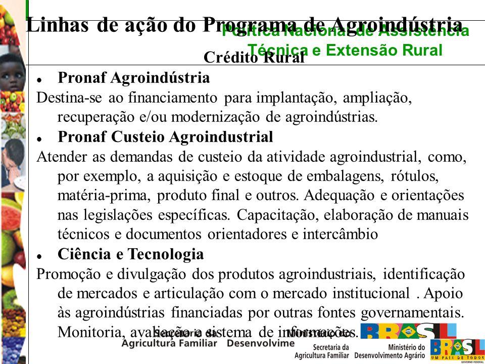 Linhas de ação do Programa de Agroindústria