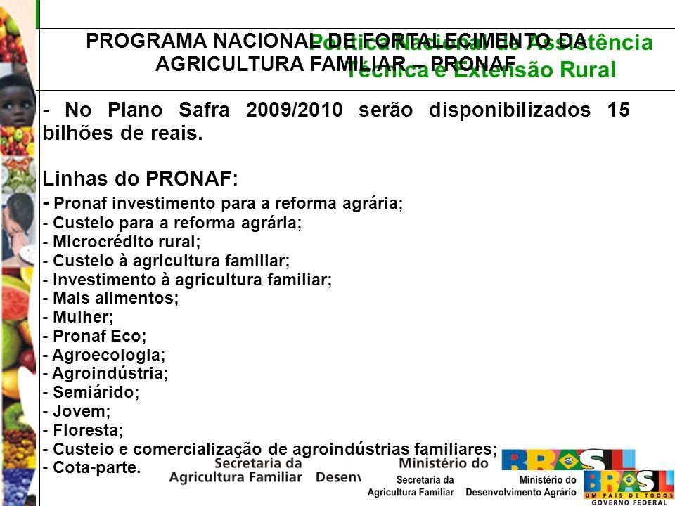 PROGRAMA NACIONAL DE FORTALECIMENTO DA AGRICULTURA FAMILIAR – PRONAF