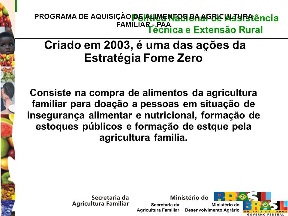 Criado em 2003, é uma das ações da Estratégia Fome Zero