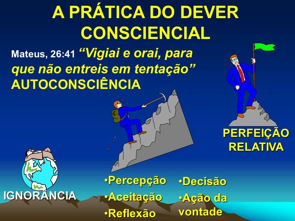 A PRÁTICA DO DEVER CONSCIENCIAL