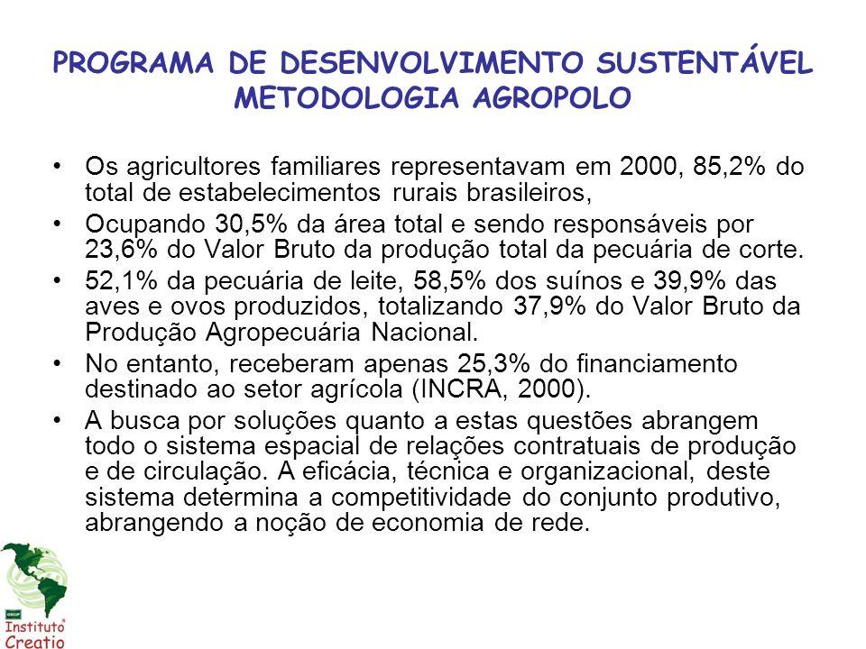PROGRAMA DE DESENVOLVIMENTO SUSTENTÁVEL METODOLOGIA AGROPOLO