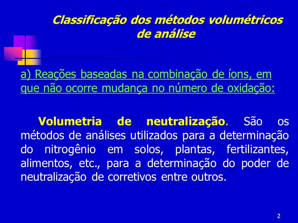 Classificação dos métodos volumétricos de análise