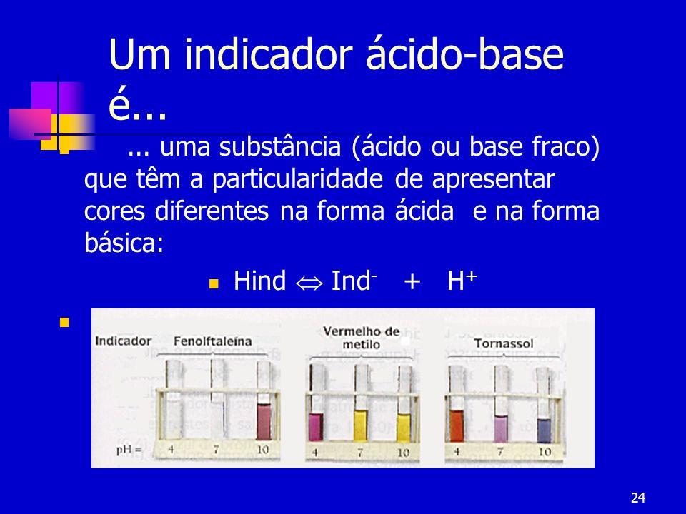 Um indicador ácido-base é...