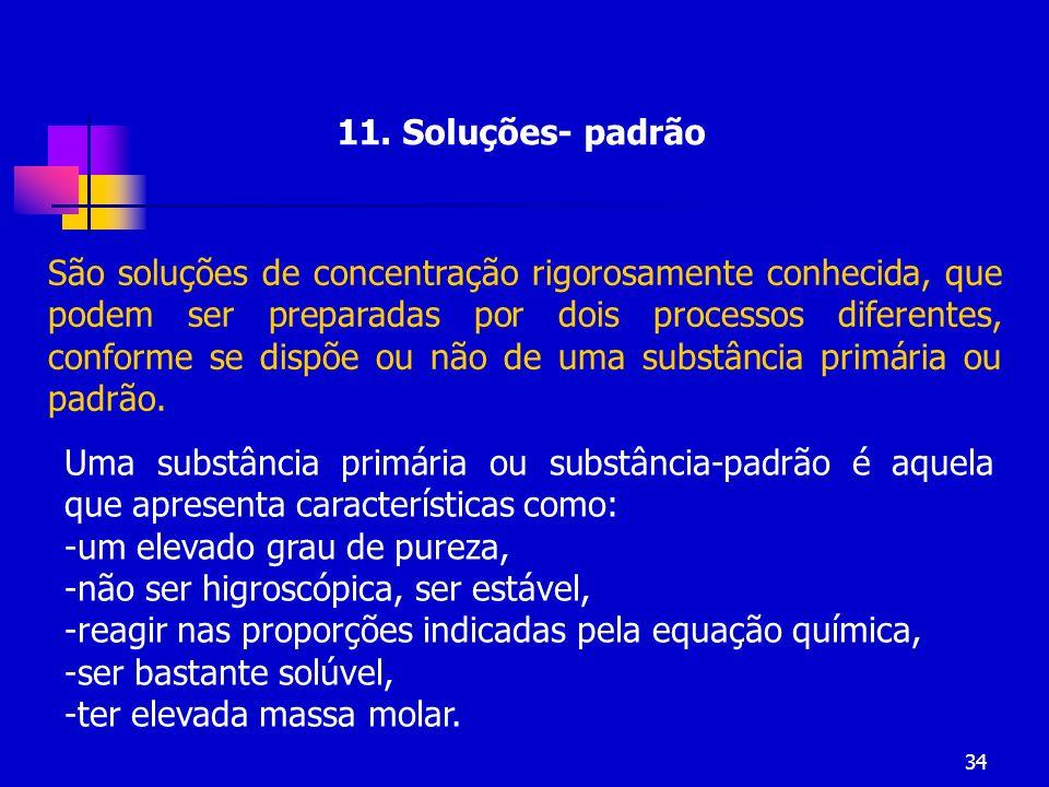 11. Soluções- padrão