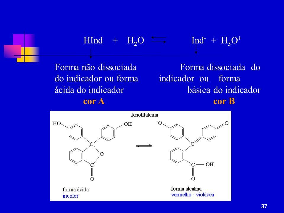 HInd + H2O Ind- + H3O+ Forma não dissociada Forma dissociada do.