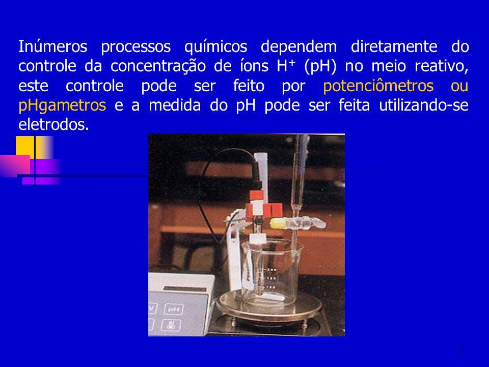 Inúmeros processos químicos dependem diretamente do controle da concentração de íons H+ (pH) no meio reativo, este controle pode ser feito por potenciômetros ou pHgametros e a medida do pH pode ser feita utilizando-se eletrodos.
