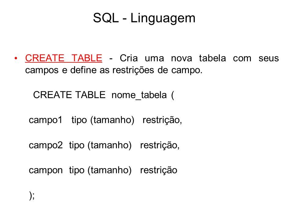 SQL - LinguagemCREATE TABLE - Cria uma nova tabela com seus campos e define as restrições de campo.