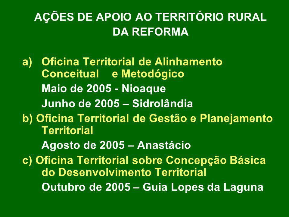 AÇÕES DE APOIO AO TERRITÓRIO RURAL