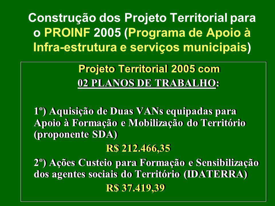 Construção dos Projeto Territorial para o PROINF 2005 (Programa de Apoio à Infra-estrutura e serviços municipais)