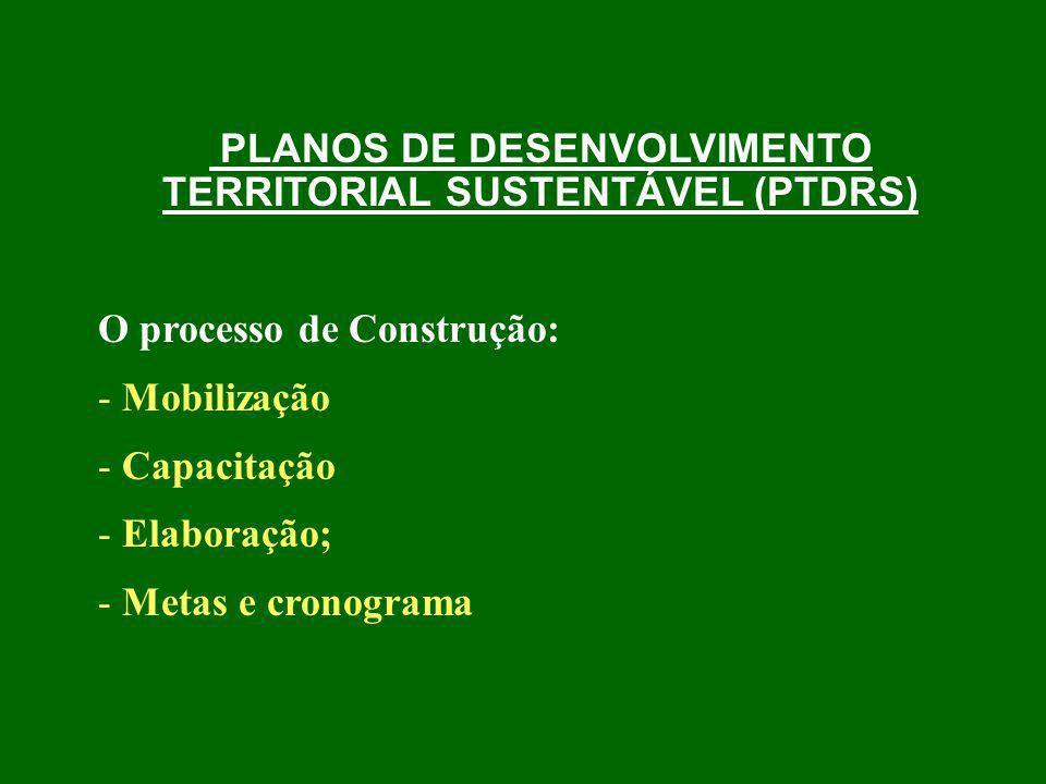 PLANOS DE DESENVOLVIMENTO TERRITORIAL SUSTENTÁVEL (PTDRS)