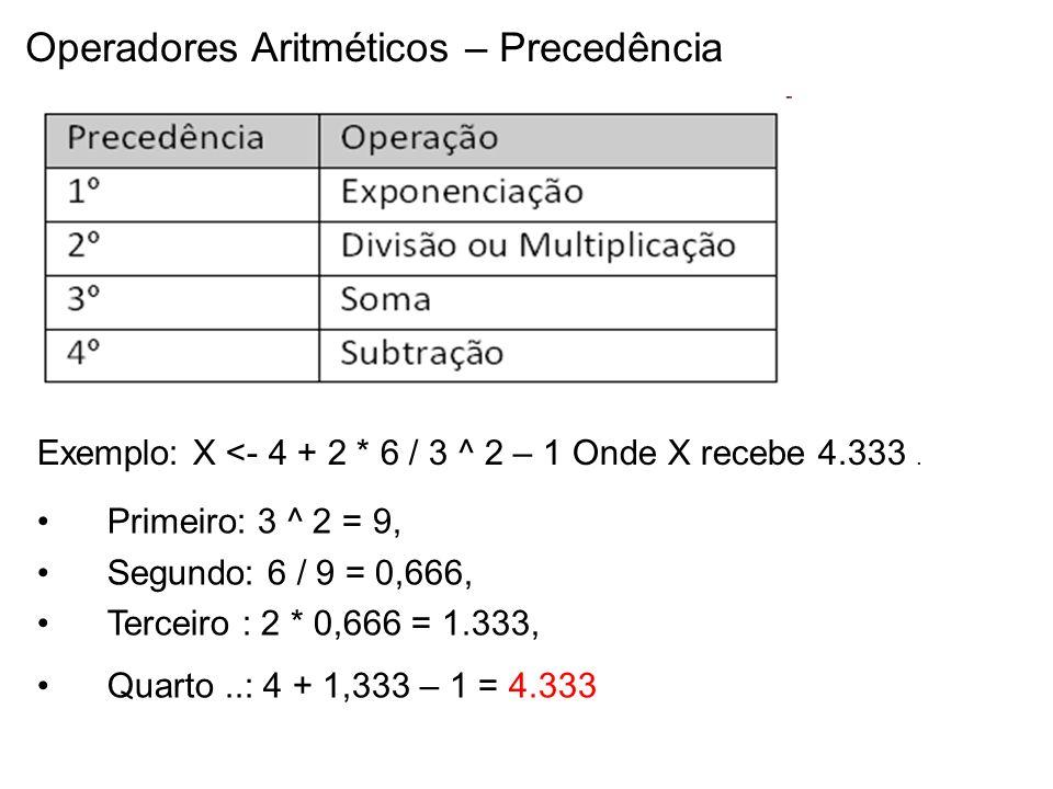 Operadores Aritméticos – Precedência