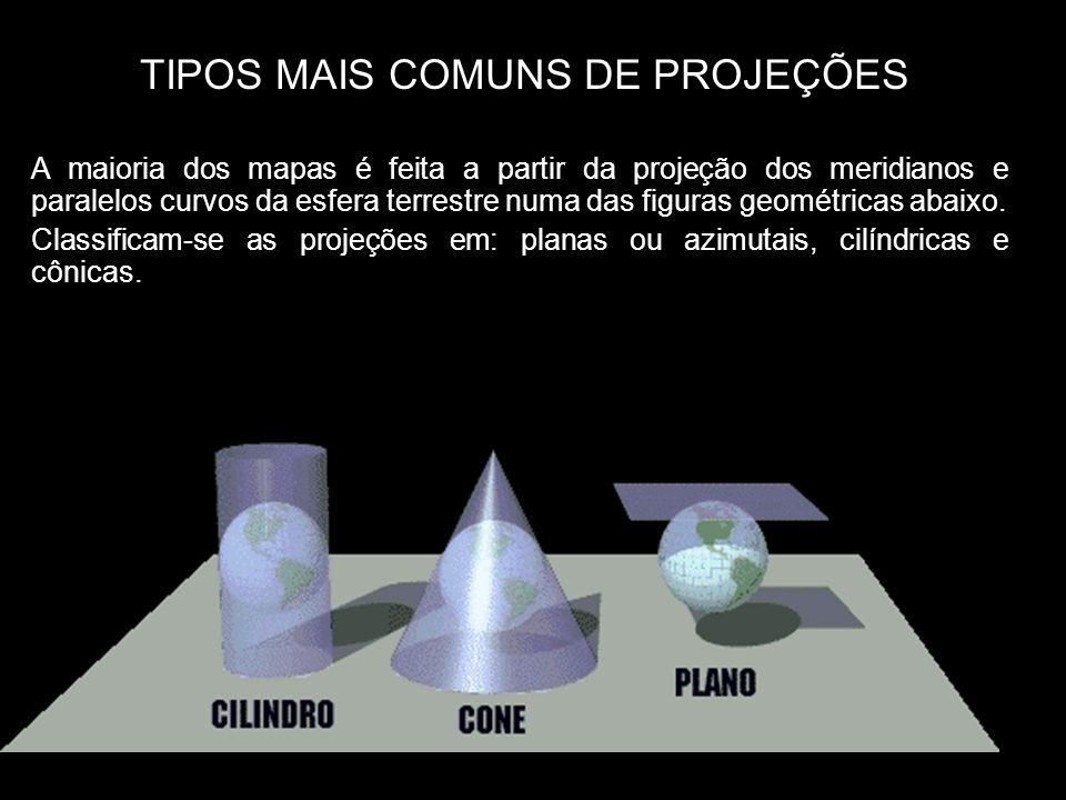 TIPOS MAIS COMUNS DE PROJEÇÕES
