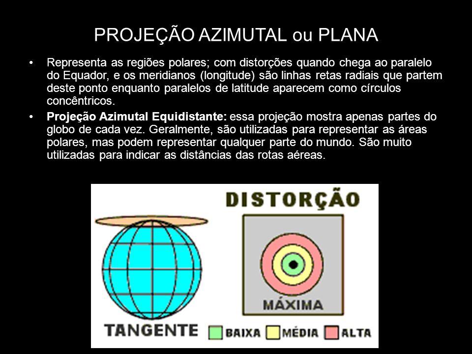 PROJEÇÃO AZIMUTAL ou PLANA