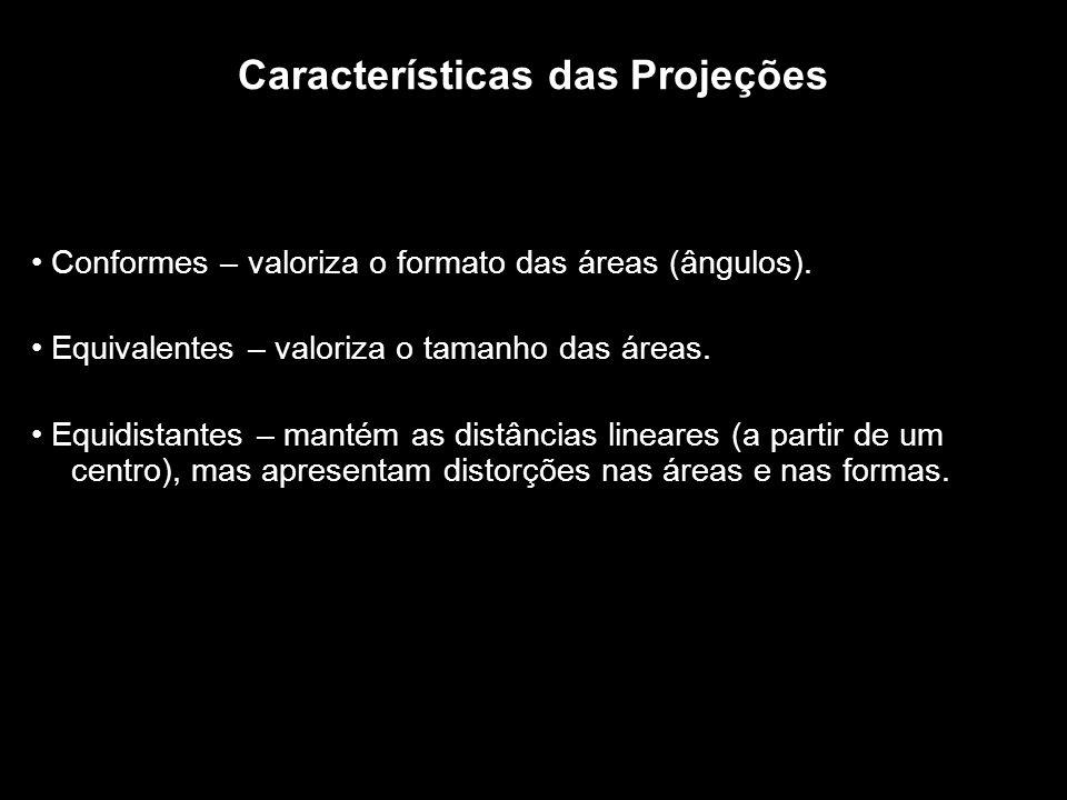 Características das Projeções
