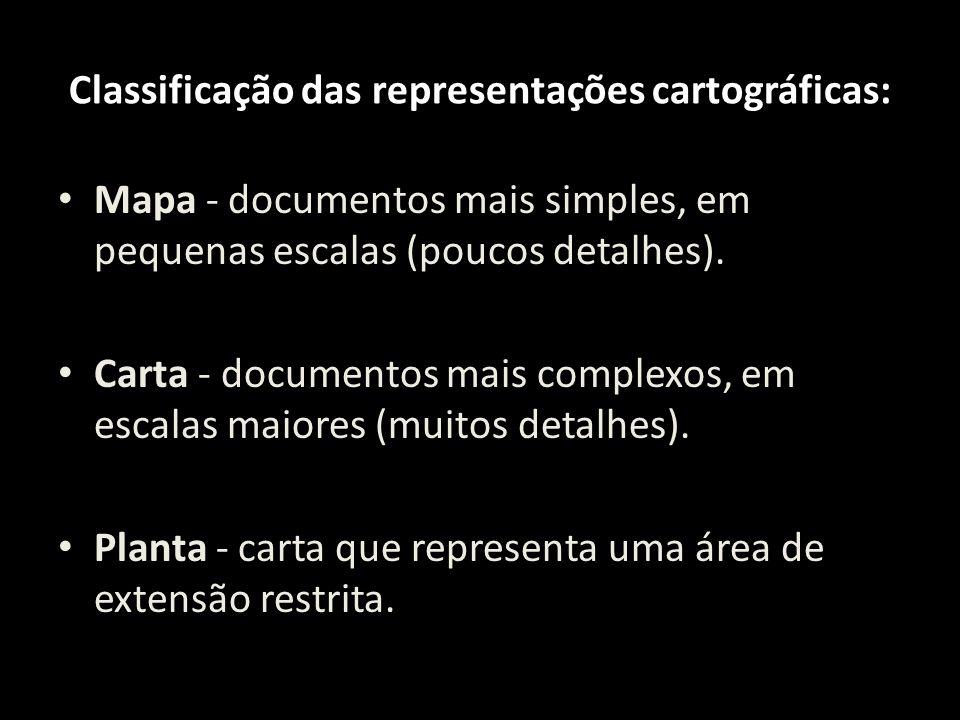 Classificação das representações cartográficas: