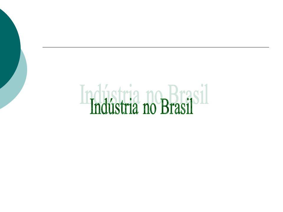 Indústria no Brasil