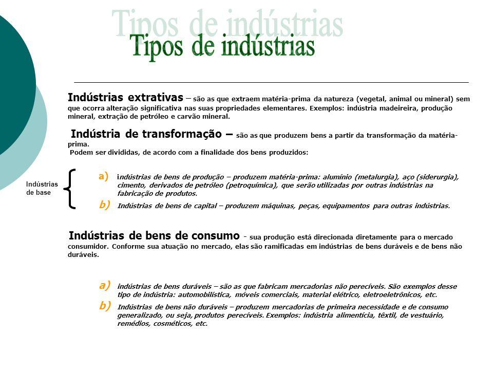 Tipos de indústrias