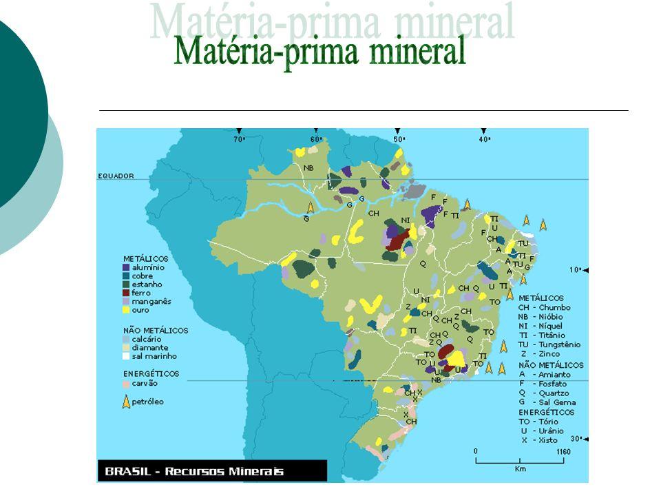 Matéria-prima mineral