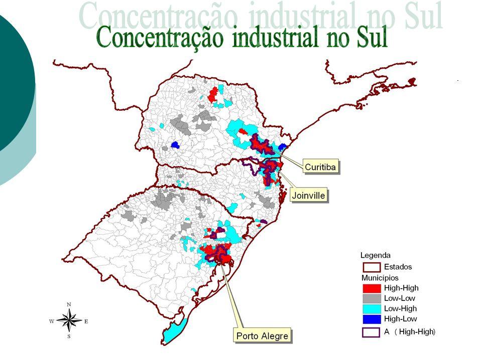 Concentração industrial no Sul