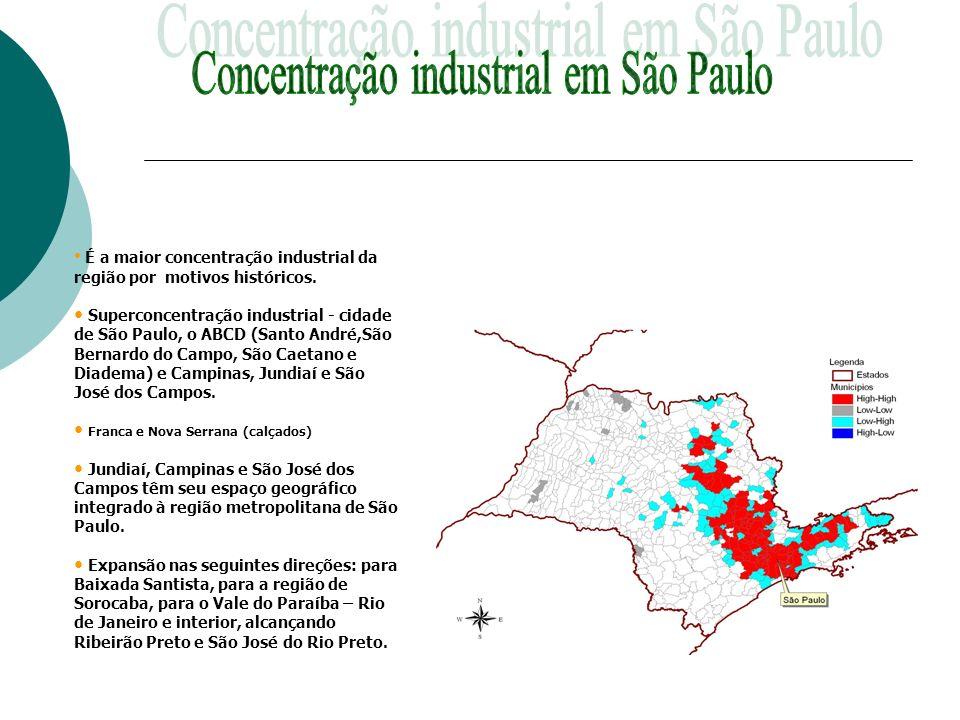 Concentração industrial em São Paulo