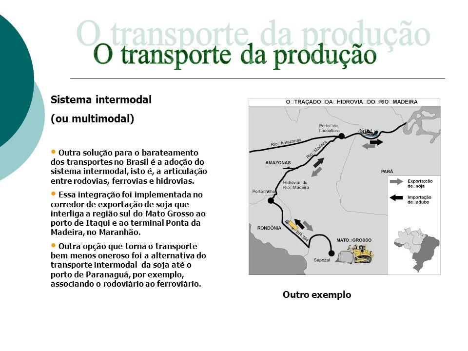 O transporte da produção