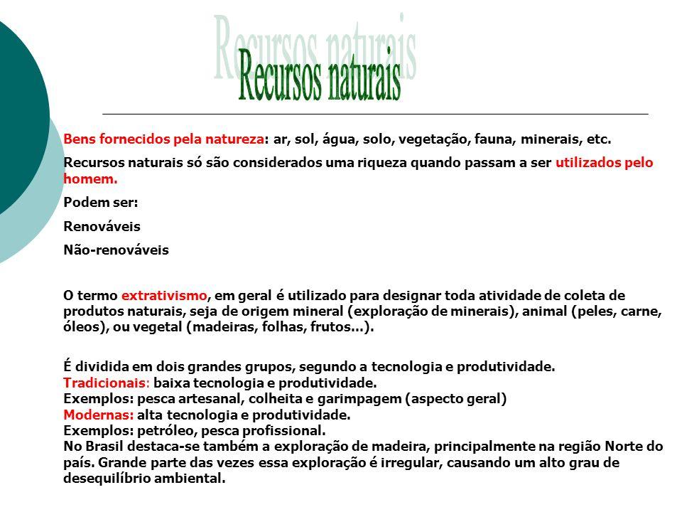 Recursos naturaisBens fornecidos pela natureza: ar, sol, água, solo, vegetação, fauna, minerais, etc.