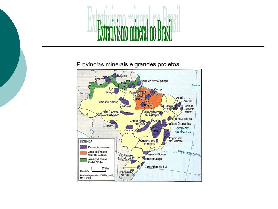Extrativismo mineral no Brasil