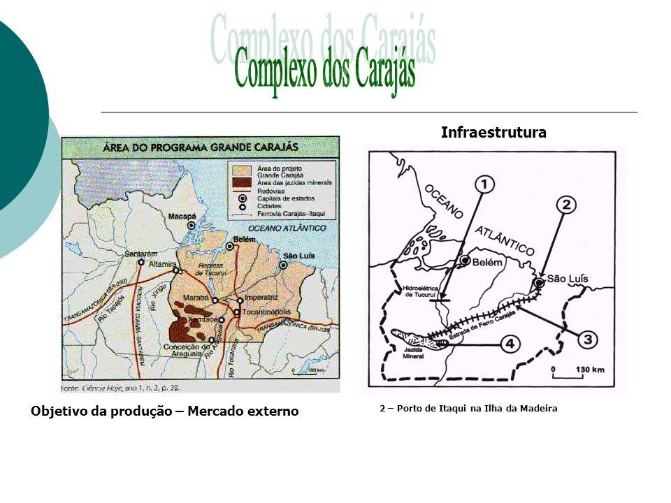 Complexo dos Carajás Infraestrutura