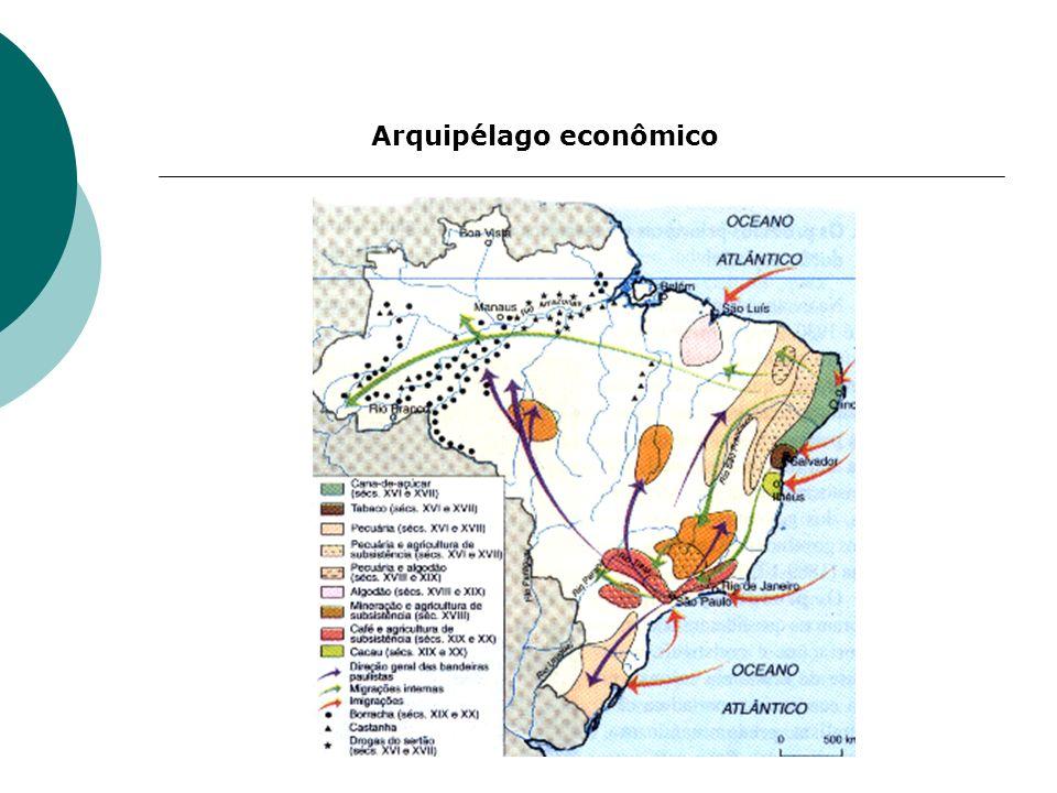 Arquipélago econômico