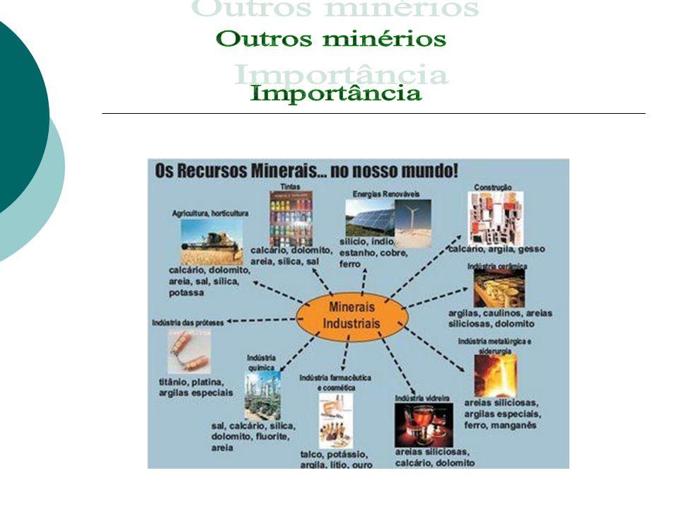 Outros minérios Importância