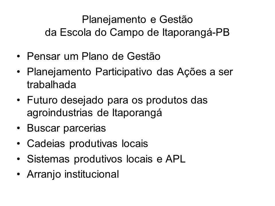 Planejamento e Gestão da Escola do Campo de Itaporangá-PB