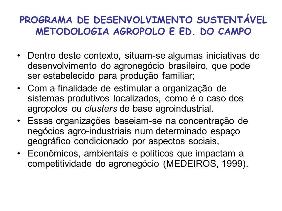 PROGRAMA DE DESENVOLVIMENTO SUSTENTÁVEL METODOLOGIA AGROPOLO E ED