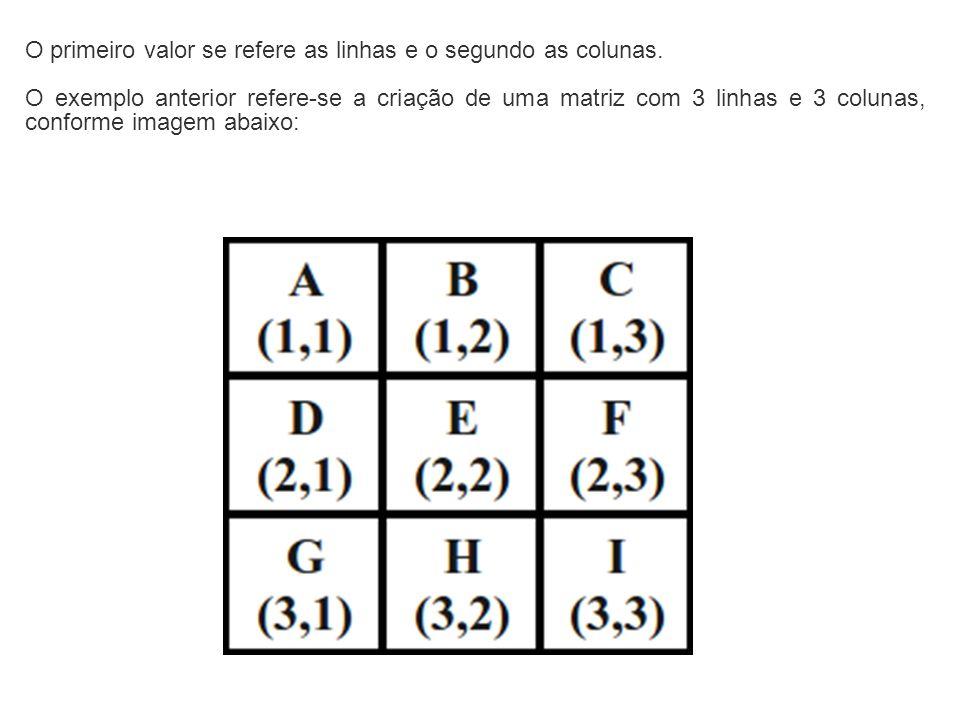 O primeiro valor se refere as linhas e o segundo as colunas.