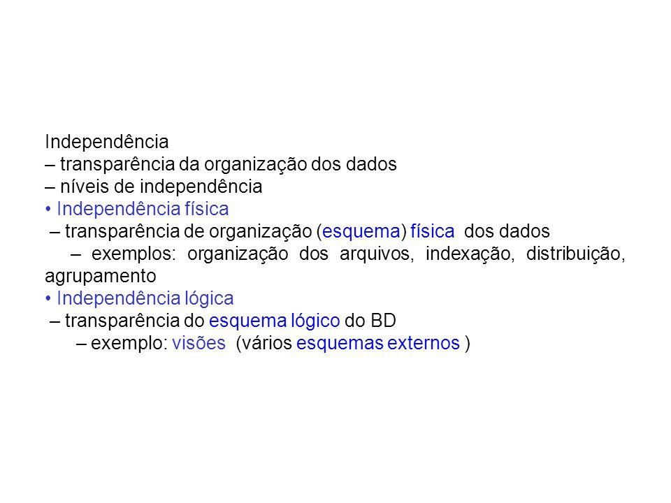 Independência – transparência da organização dos dados. – níveis de independência. • Independência física.