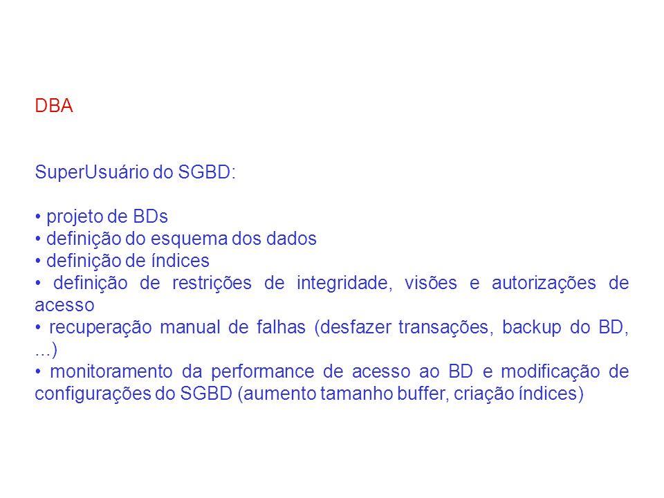 DBA SuperUsuário do SGBD: • projeto de BDs. • definição do esquema dos dados. • definição de índices.