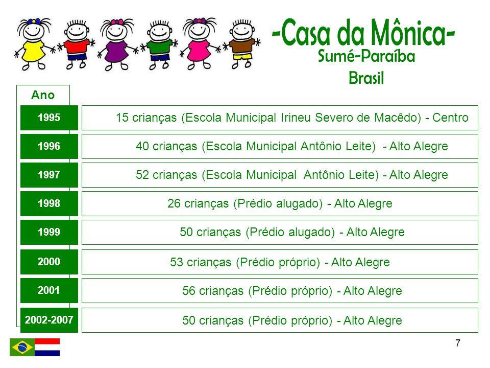 15 crianças (Escola Municipal Irineu Severo de Macêdo) - Centro