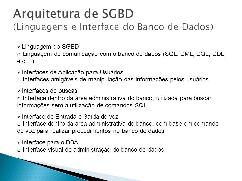 Linguagem do SGBD Linguagem de comunicação com o banco de dados (SQL: DML, DQL, DDL, etc... ) Interfaces de Aplicação para Usuários.