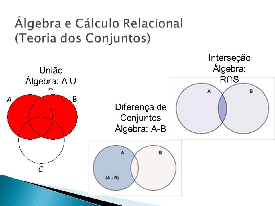 Interseção Álgebra: R∩S União Álgebra: A U B Diferença de Conjuntos Álgebra: A-B