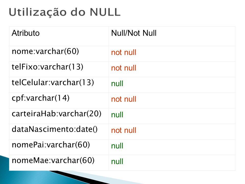 Atributo Null/Not Null nome:varchar(60) not null telFixo:varchar(13)