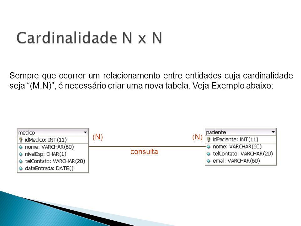 Sempre que ocorrer um relacionamento entre entidades cuja cardinalidade seja (M,N) , é necessário criar uma nova tabela. Veja Exemplo abaixo: